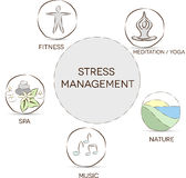 Stress management. Meditation, yoga, nature, music, spa, fitness helps to prevent stress and be relaxed Stock Photos
