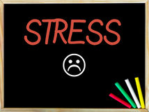 Stress message and sad emoticon face Stock Photo