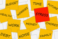 Stress notes. Modern life causing lots of stress Royalty Free Stock Photos