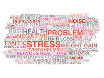 Stress symptoms. Word cloud concept Royalty Free Stock Photos