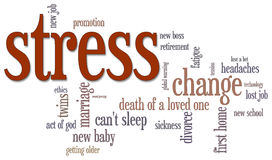 Stress Word Cloud Royalty Free Stock Images