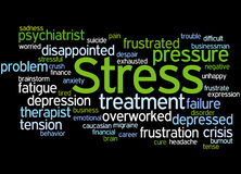Stress, word cloud concept 2. Stress, word cloud concept on black background Stock Image