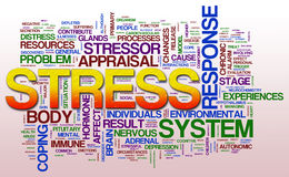 Stress wordcloud. Illustration of word cloud related to stress Stock Photos