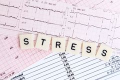 Stress and your heart health Stock Photography
