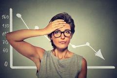 Stressed chocou a mulher nos vidros com o gráfico da carta do mercado financeiro que vai para baixo Fotografia de Stock