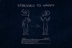 Stressed to happy: changing attitude, progress bar & comic bubbl Stock Photos