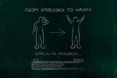 From stressed to happy: man changing attitude, progress bar Stock Images