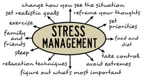 Stresu zarządzanie ilustracji