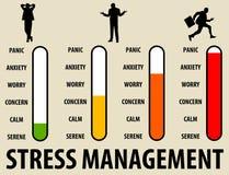 Stresu zarządzanie royalty ilustracja