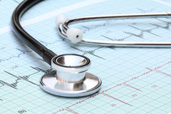Strethoscope on heartbeat graph Royalty Free Stock Photos