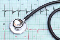 Strethoscope on heartbeat graph Stock Image