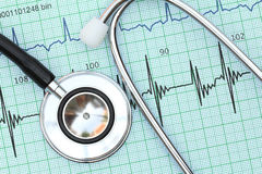 Strethoscope on heartbeat graph Stock Images
