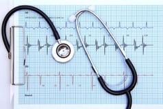 Strethoscope na bicie serca wykresie Zdjęcia Royalty Free