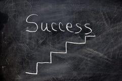 Strichleiter zum Erfolg Lizenzfreies Stockbild