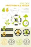 Strikt vegetarian- och vegetarianuppsättning vektor illustrationer