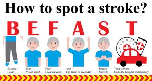 Free Stroke Be Fast Spot Banner Stock Photo - 168540750