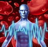 Stroke and heart attack warning signs royalty free illustration