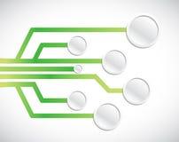 Stromkreisnetzdiagramm-Illustrationsdesign Lizenzfreies Stockfoto