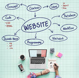 Strona internetowa networking dane Podłączeniowy Internetowy pojęcie Zdjęcia Stock