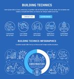 Strona internetowa sztandar i lądowanie strona budynków Technics royalty ilustracja