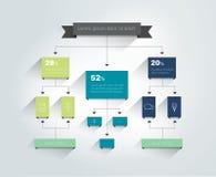 stroomschema Regeling, diagram, grafiek Infographic stock illustratie