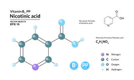 Structural chemical molecular formula and model of nicotinic acid. Atoms are represented as spheres with color coding. Isolated on background. 2d or 3d Royalty Free Stock Image