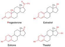 Structural formulas of female sex hormones with marked variable fragments
