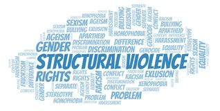 Structural Violence - type of discrimination - word cloud. Wordcloud made with text only stock illustration