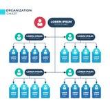 Structure d'affaires d'organisation Dirigez le diagramme organisationnel de hiérarchie structurelle avec des icônes des employés illustration stock