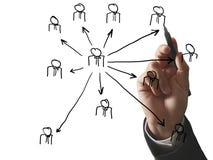 Structure de réseau sociale de dessin dans le tableau blanc Images stock