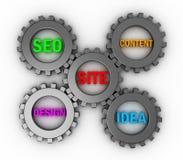 Structure de site Web Photos stock