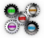Structure de site Web Photo stock