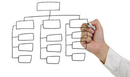 Structure Diagram Stock Images