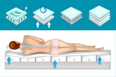 Structure orthopedic mattress stock illustration