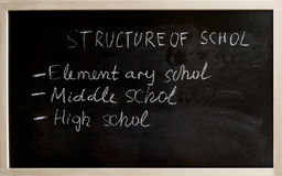 Structure of school Stock Image