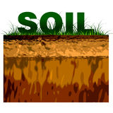 Structure of soil Royalty Free Stock Photography