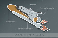 Structure of space Shuttle with fuel tanks. Structure of the space Shuttle with fuel tanks vector illustration
