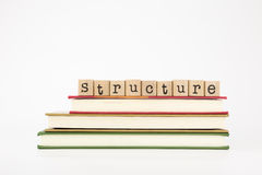 Structure word on wood stamps and books Stock Photos
