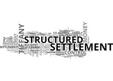 A Structured Settlement Nightmare Don T Let This Happen To You Word Cloud Stock Photo