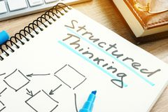 Structured Thinking and charts written in a note. Structured Thinking and charts written in a notepad stock image