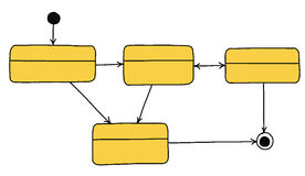 Structuur van bedrijfsproces, schets Stock Afbeeldingen