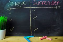 Struggle or Surrender written with color chalk concept on the blackboard stock images