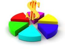 Struktur mit Dollar Lizenzfreie Stockbilder