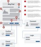 Struktur Protot för navigering för översikt för internetbloggplats vektor illustrationer