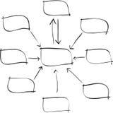Strukturarbeit Stock Abbildung