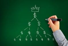 Strukturdiagram Royaltyfri Foto