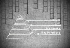 Strukturpyramid av framgång Arkivfoto