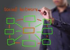 Struttura di rete sociale del disegno in una lavagna immagine stock