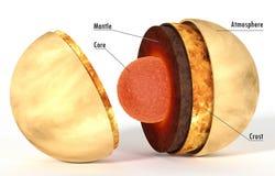 Struttura interna di Venere per scienza con i titoli Fotografie Stock