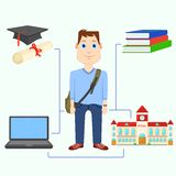 Student against Education background Stock Image